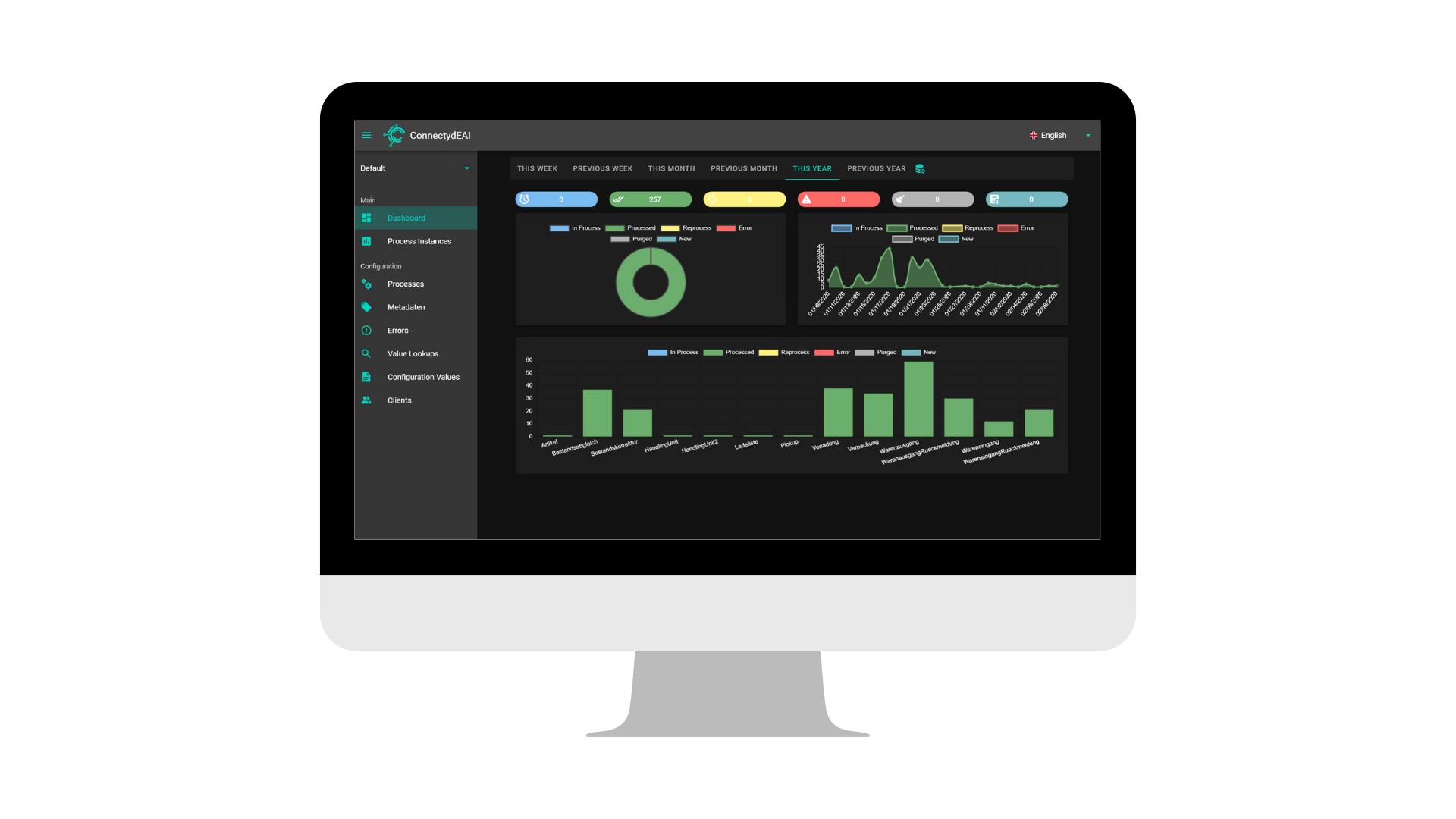 Connectyd EAI Integration Dashboard BizTalk 2020
